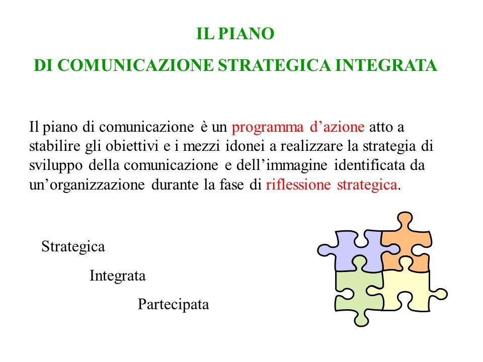 IL PIANO DI COMUNICAZIONE STRATEGICA INTEGRATA Il piano di comunicazione è un programma dazione atto a stabilire gli obiettivi e i mezzi idonei a real