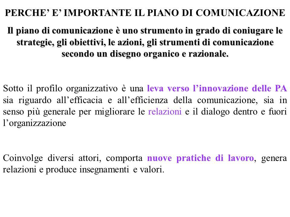 PERCHE E IMPORTANTE IL PIANO DI COMUNICAZIONE Il piano di comunicazione è uno strumento in grado di coniugare le strategie, gli obiettivi, le azioni,