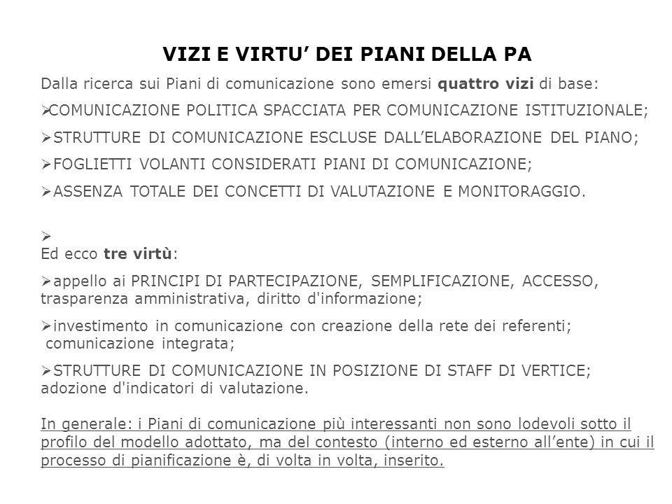 VIZI E VIRTU DEI PIANI DELLA PA Dalla ricerca sui Piani di comunicazione sono emersi quattro vizi di base: COMUNICAZIONE POLITICA SPACCIATA PER COMUNI