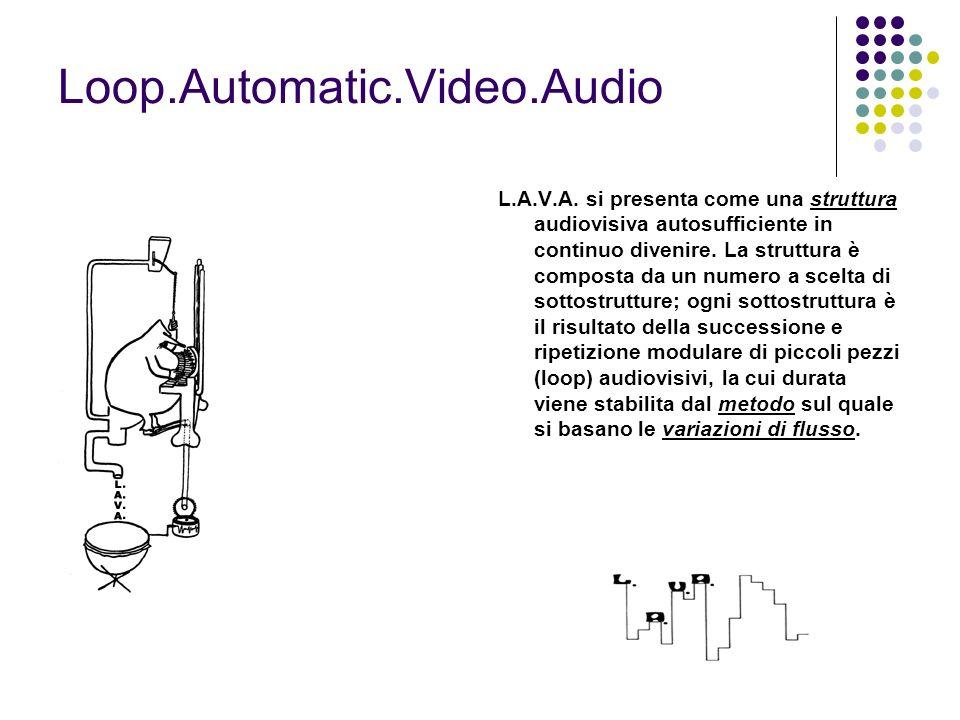 Loop.Automatic.Video.Audio L.A.V.A. si presenta come una struttura audiovisiva autosufficiente in continuo divenire. La struttura è composta da un num