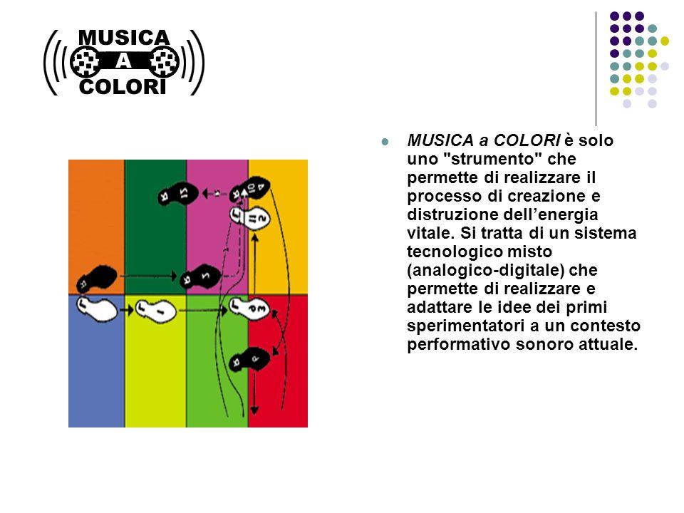 MUSICA a COLORI è solo uno strumento che permette di realizzare il processo di creazione e distruzione dell energia vitale.
