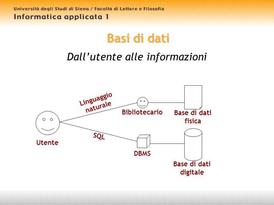 Basi di dati Dallutente alle informazioni Utente Bibliotecario DBMS Base di dati digitale Base di dati fisica SQL Linguaggio naturale