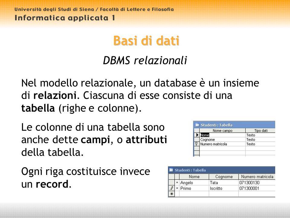 Basi di dati DBMS relazionali Nel modello relazionale, un database è un insieme di relazioni.