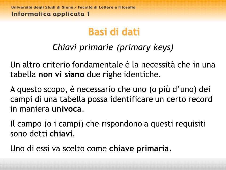 Basi di dati Chiavi primarie (primary keys) Un altro criterio fondamentale è la necessità che in una tabella non vi siano due righe identiche.