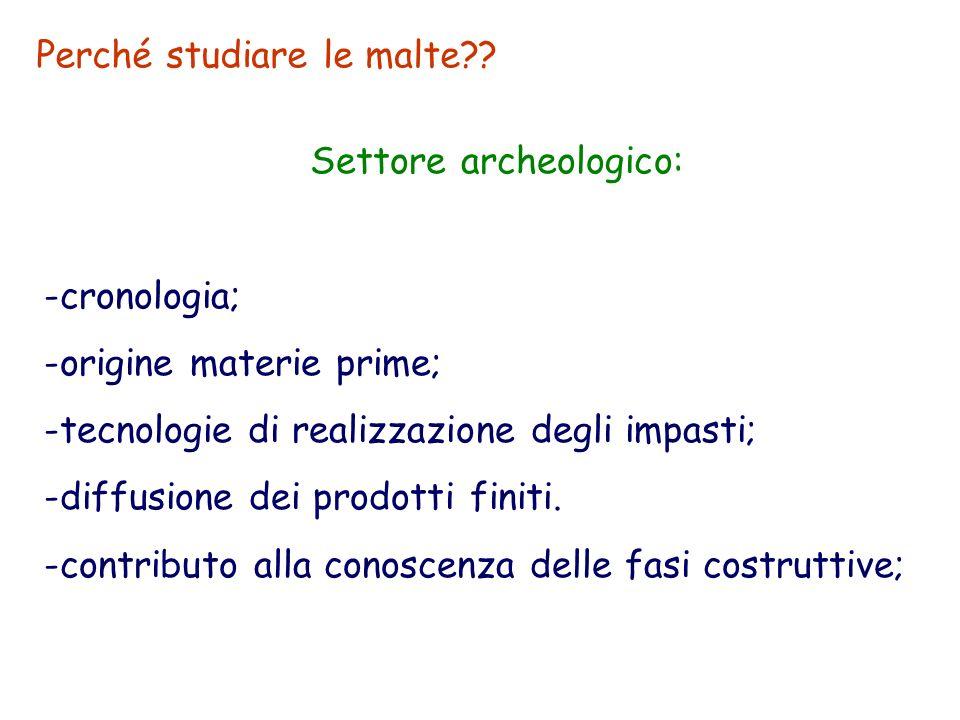 Settore della conservazione: -comprensione dei fenomeni di degrado; -formulazione di malte da restauro compatibili.