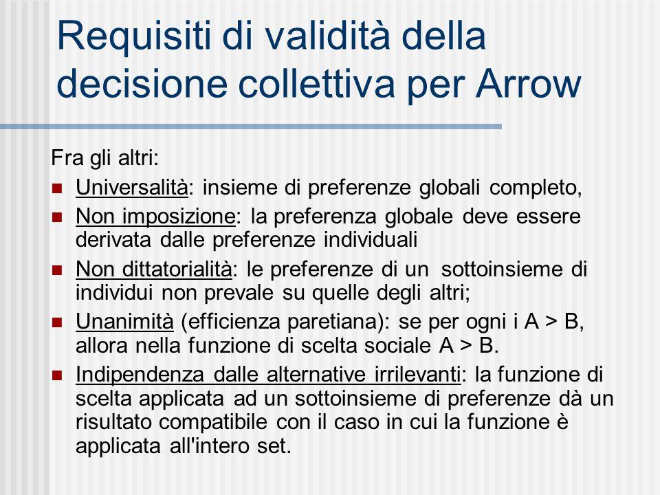 Requisiti di validità della decisione collettiva per Arrow Fra gli altri: Universalità: insieme di preferenze globali completo, Non imposizione: la pr