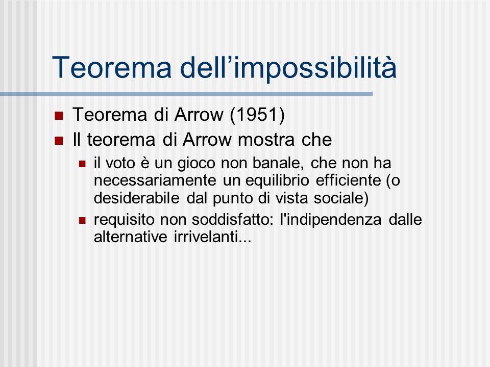 Teorema dellimpossibilità Teorema di Arrow (1951) Il teorema di Arrow mostra che il voto è un gioco non banale, che non ha necessariamente un equilibr