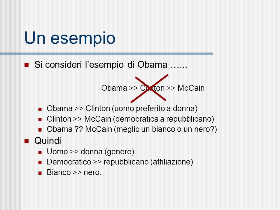 Un esempio Si consideri lesempio di Obama …... Obama >> Clinton >> McCain Obama >> Clinton (uomo preferito a donna) Clinton >> McCain (democratica a r