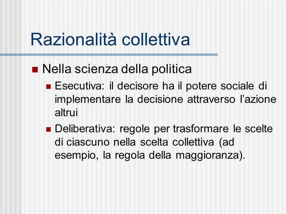 Razionalità collettiva Nella scienza della politica Esecutiva: il decisore ha il potere sociale di implementare la decisione attraverso lazione altrui