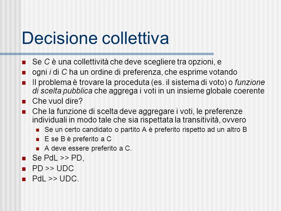 Decisione collettiva Se C è una collettività che deve scegliere tra opzioni, e ogni i di C ha un ordine di preferenza, che esprime votando Il problema