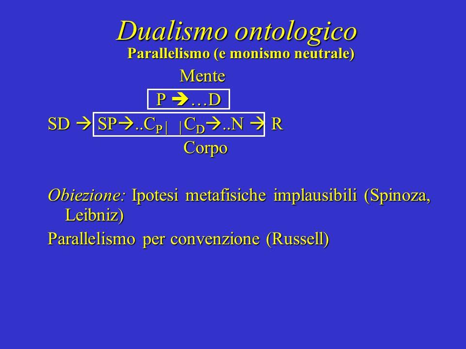 Dualismo ontologico Parallelismo (e monismo neutrale) Mente P …D P …D SD SP..C P C D..N R Corpo Corpo Obiezione: Ipotesi metafisiche implausibili (Spinoza, Leibniz) Parallelismo per convenzione (Russell)