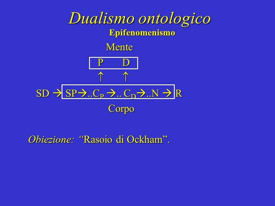 Dualismo ontologico Epifenomenismo Mente P D P D SD SP..C P.. C D..N R SD SP..C P.. C D..N R Corpo Corpo Obiezione: Rasoio di Ockham.