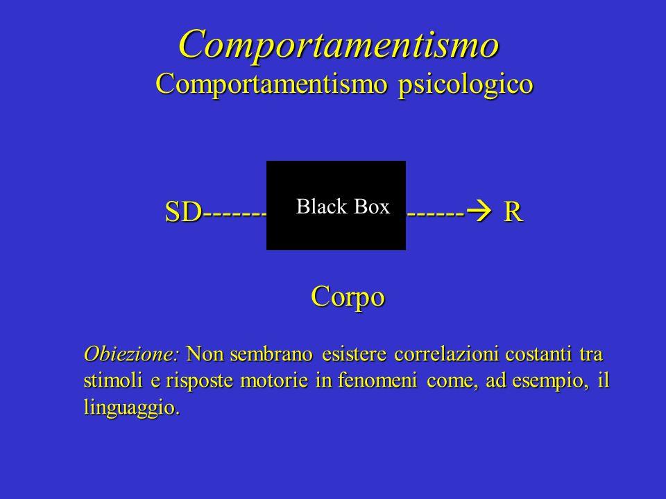 Comportamentismo Comportamentismo psicologico SD--------------------------- R Corpo Corpo BBlack Box Obiezione: Non sembrano esistere correlazioni costanti tra stimoli e risposte motorie in fenomeni come, ad esempio, il linguaggio.