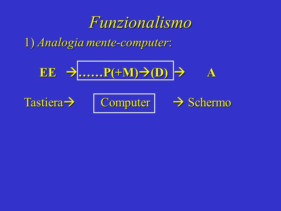 Funzionalismo 1) Analogia mente-computer: EE ……P(+M) (D) A EE ……P(+M) (D) A Tastiera Computer Schermo