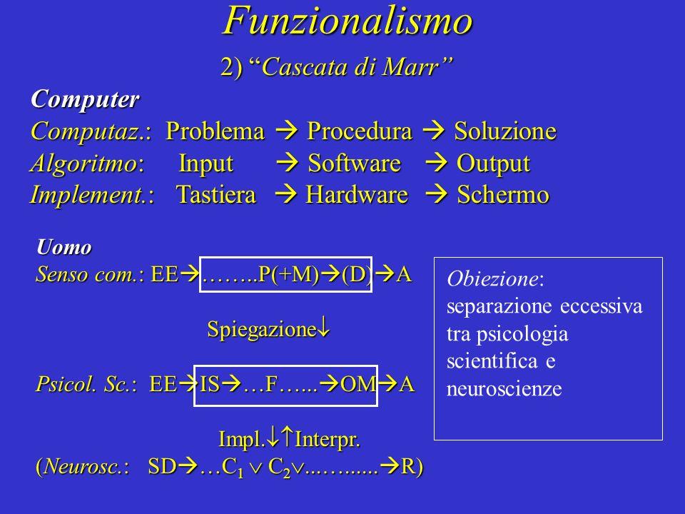 Funzionalismo 2) Cascata di Marr Computer Computaz.: Problema Procedura Soluzione Algoritmo: Input Software Output Implement.: Tastiera Hardware Schermo Uomo Senso com.: EE ……..P(+M) (D) A Spiegazione Spiegazione Psicol.