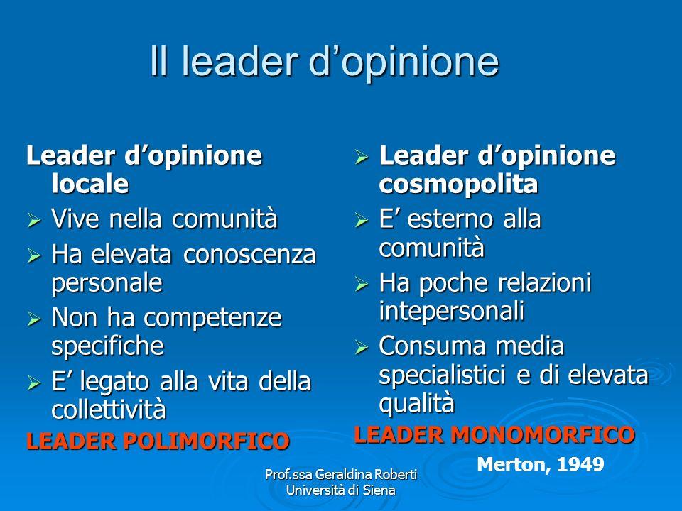 Prof.ssa Geraldina Roberti Università di Siena Il leader dopinione Si tratta di soggetti che si espongono maggiormente ai media e che, di conseguenza,