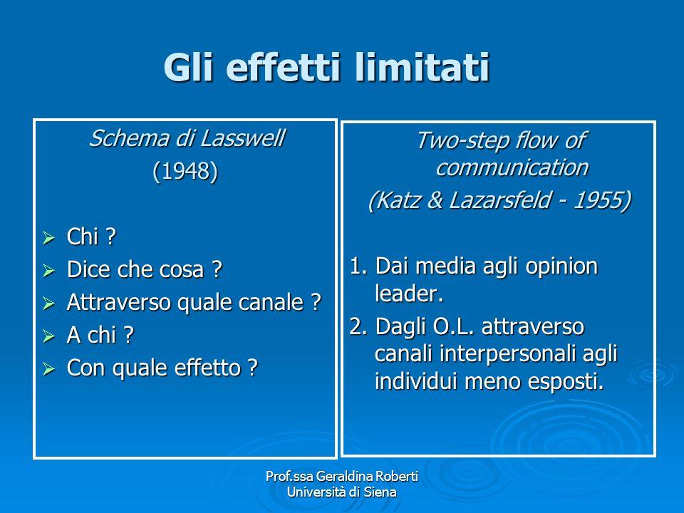 Prof.ssa Geraldina Roberti Università di Siena Teoria degli effetti limitati - postulati impliciti - Gli individui non sono isolati socialmente. Gli i