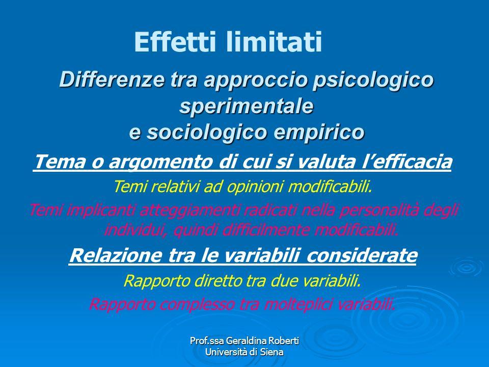 Prof.ssa Geraldina Roberti Università di Siena Differenze tra approccio psicologico sperimentale e sociologico empirico Metodo Esperimenti in laborato