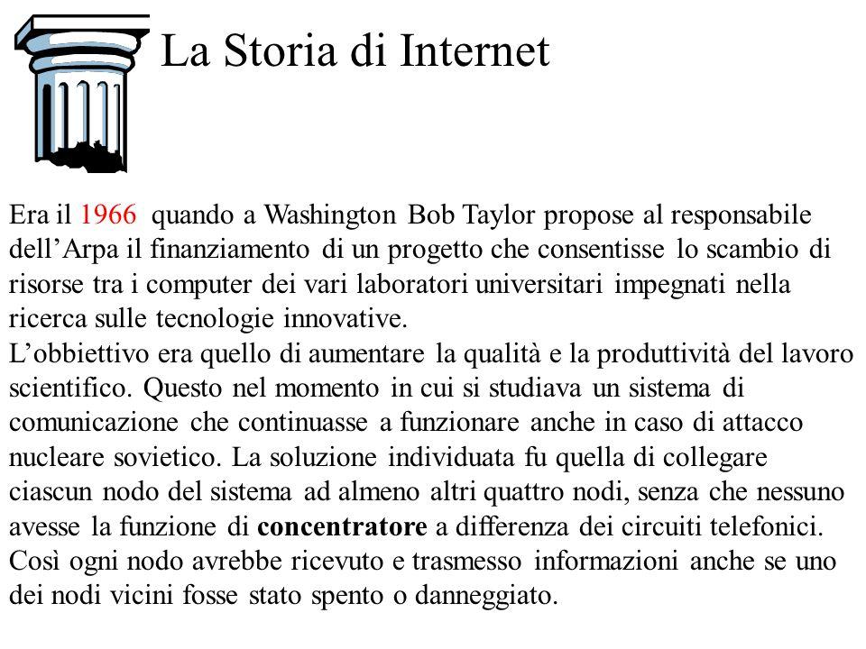 La Storia di Internet Era il 1966 quando a Washington Bob Taylor propose al responsabile dellArpa il finanziamento di un progetto che consentisse lo s