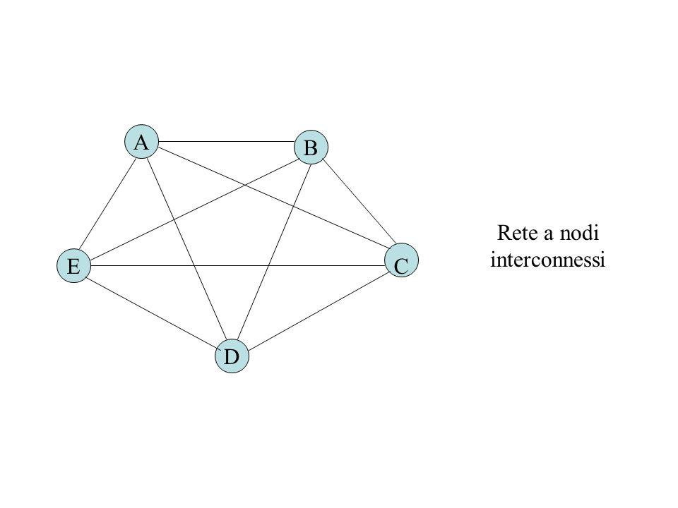 A B C D E Rete a nodi interconnessi