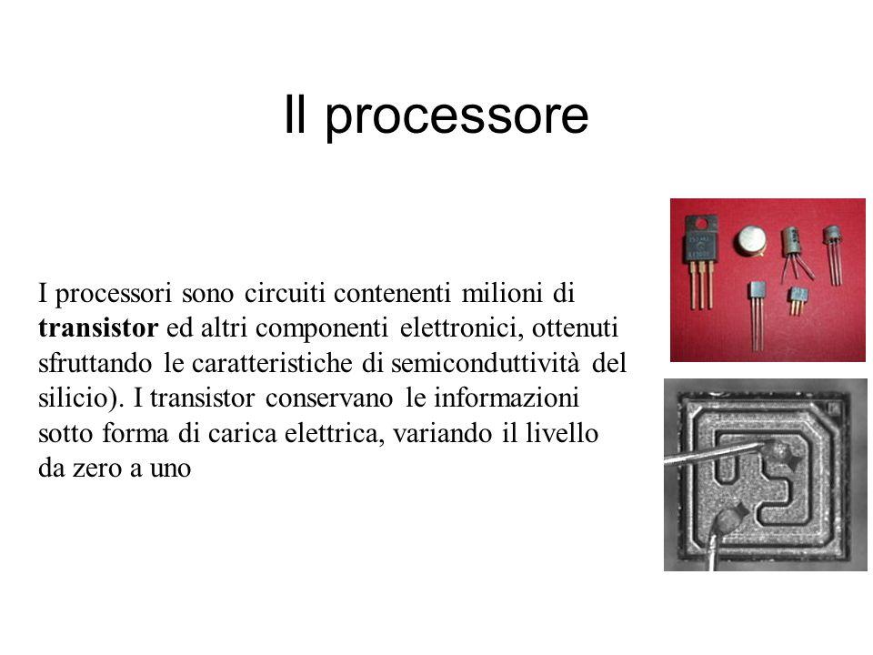 interfacce IDE e/o SCSI per Hard Disk, CD e DVD. Cavo ATA ( Advanced Technology Attachment) Molex: connettore di materiale plastico