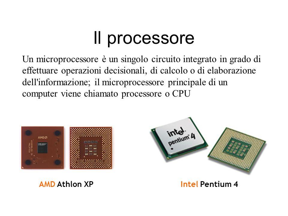 Il processore I processori sono circuiti contenenti milioni di transistor ed altri componenti elettronici, ottenuti sfruttando le caratteristiche di s