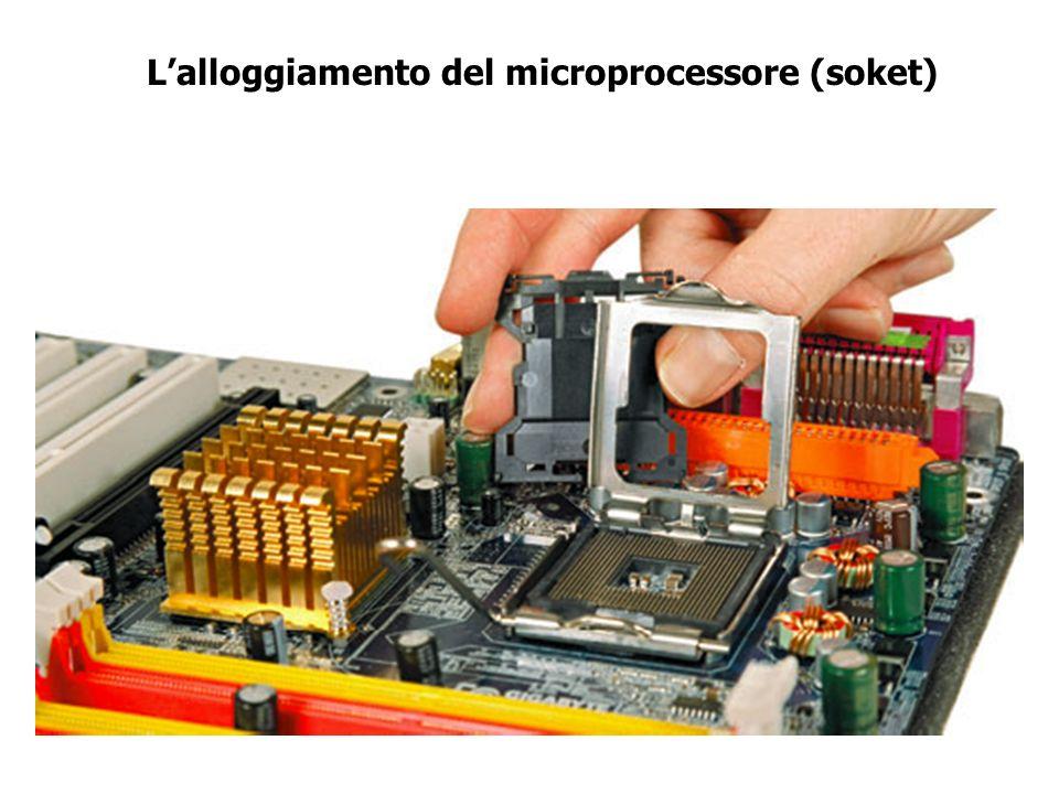 Lalloggiamento del microprocessore (soket)