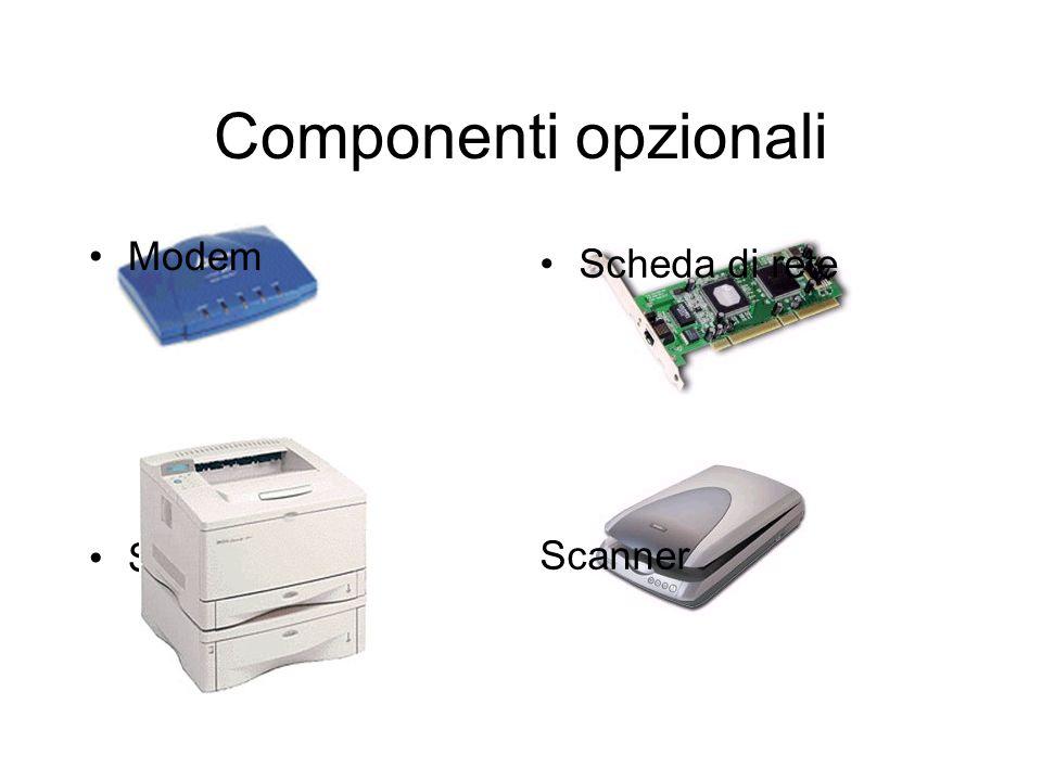 interfacce IDE e/o SCSI per Hard Disk, CD e DVD.