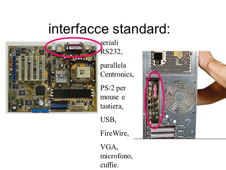 Componenti opzionali Modem Stampante Scheda di rete Scanner