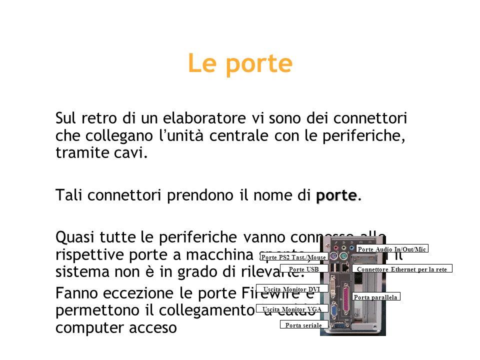 Porte o interfaccie di input/output