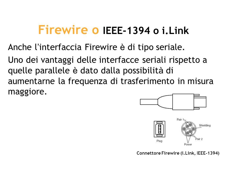 Firewire o IEEE-1394 o i.Link Anche l interfaccia Firewire è di tipo seriale.