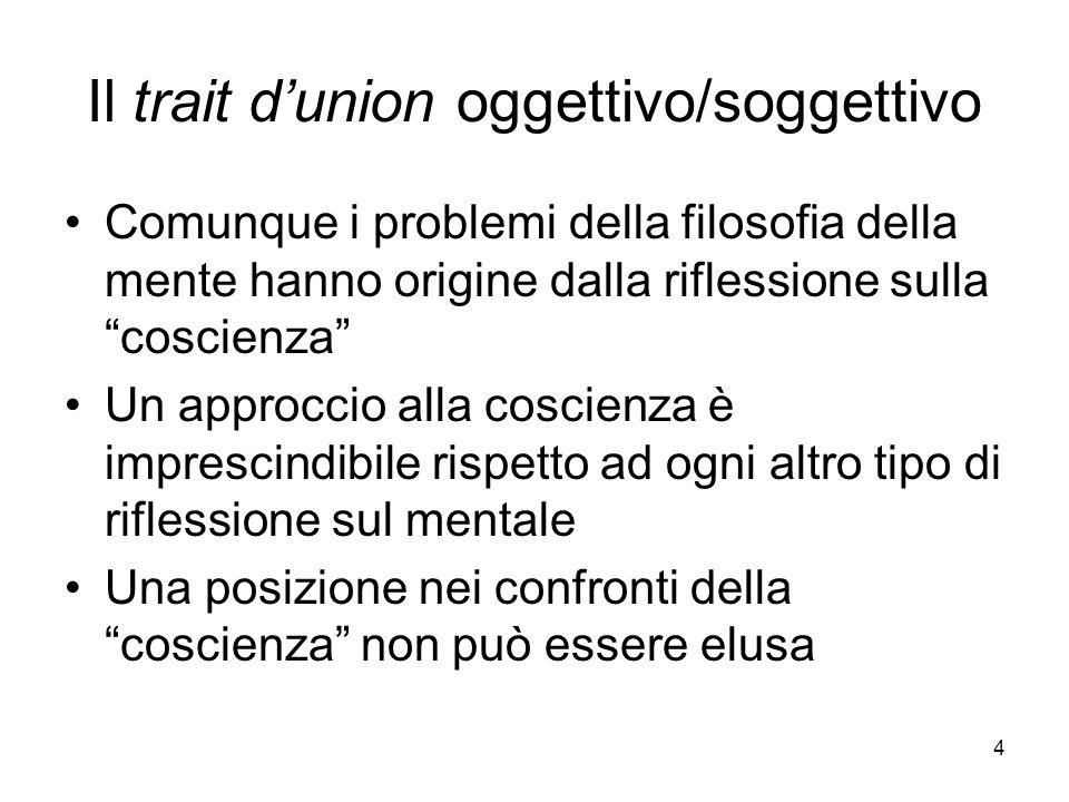 4 Il trait dunion oggettivo/soggettivo Comunque i problemi della filosofia della mente hanno origine dalla riflessione sulla coscienza Un approccio alla coscienza è imprescindibile rispetto ad ogni altro tipo di riflessione sul mentale Una posizione nei confronti della coscienza non può essere elusa