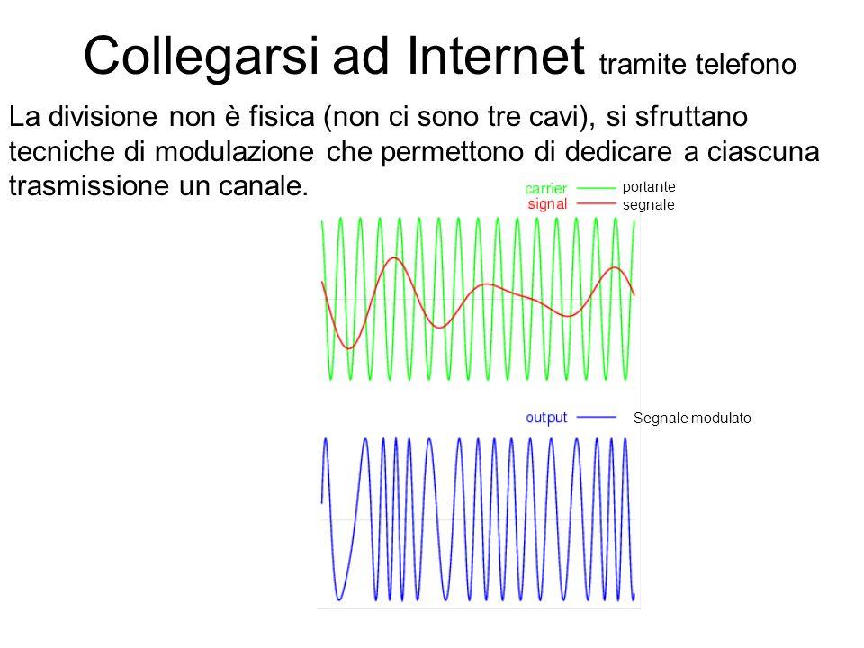 Collegarsi ad Internet tramite telefono La divisione non è fisica (non ci sono tre cavi), si sfruttano tecniche di modulazione che permettono di dedicare a ciascuna trasmissione un canale.