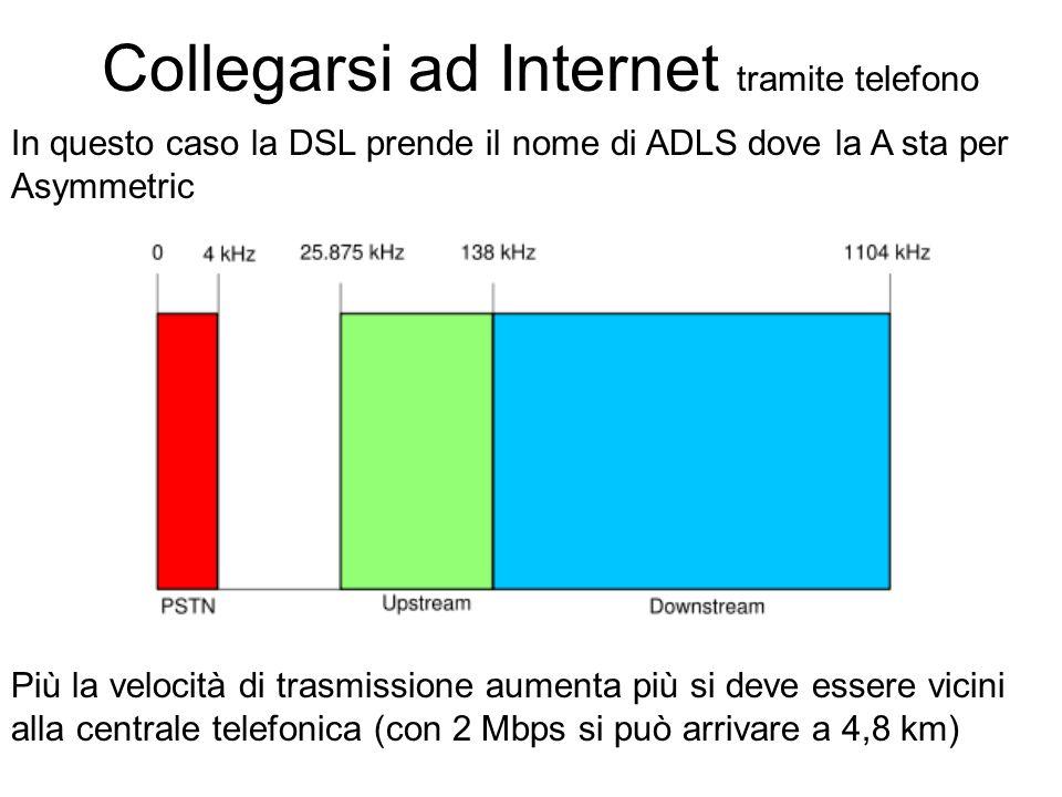 Collegarsi ad Internet tramite telefono In questo caso la DSL prende il nome di ADLS dove la A sta per Asymmetric Più la velocità di trasmissione aumenta più si deve essere vicini alla centrale telefonica (con 2 Mbps si può arrivare a 4,8 km)