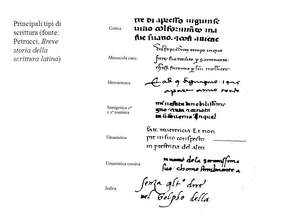 Principali tipi di scrittura (fonte: Petrucci, Breve storia della scrittura latina)