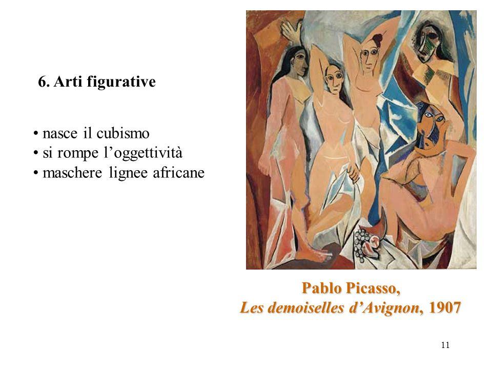 11 Pablo Picasso, Les demoiselles dAvignon, 1907 6. Arti figurative nasce il cubismo si rompe loggettività maschere lignee africane