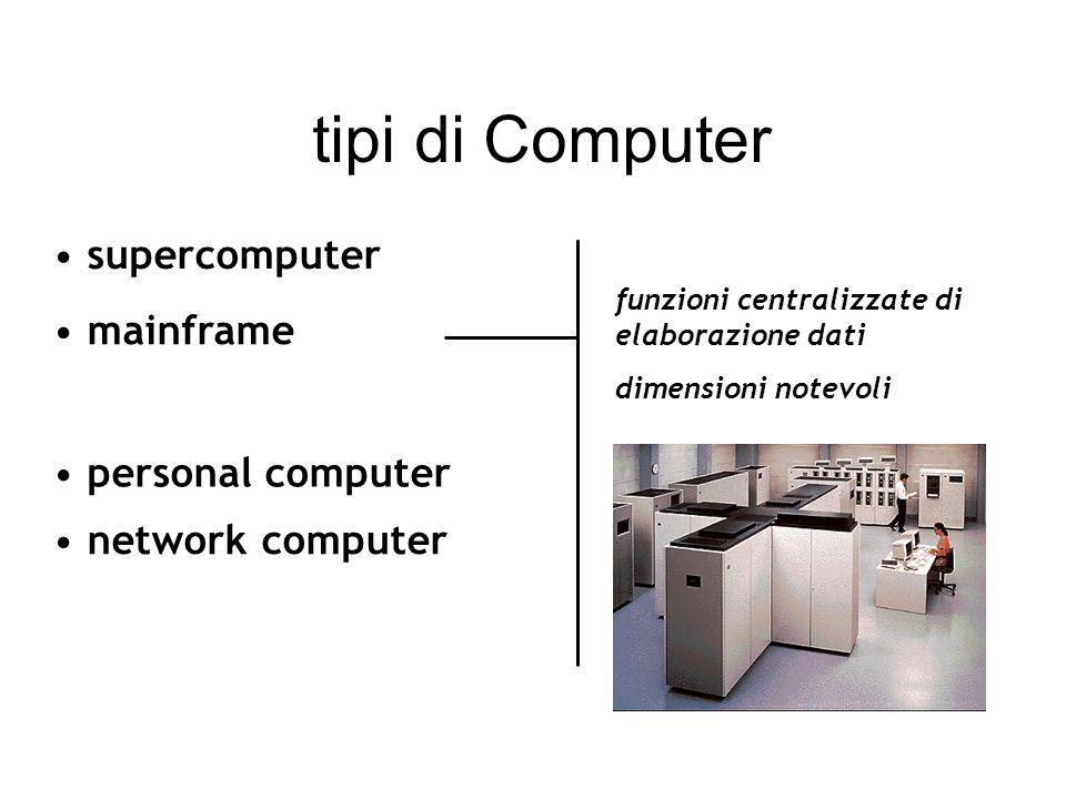 tipi di Computer mainframe personal computer network computer supercomputer Maggiore potenza di calcolo Calcolo parallelo