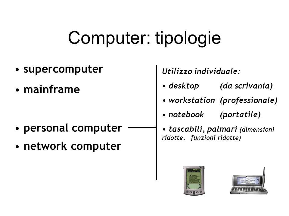 Computer: tipologie mainframe personal computer network computer supercomputer Utilizzo individuale: desktop(da scrivania) workstation(professionale) notebook(portatile) tascabili, palmari (dimensioni ridotte, funzioni ridotte)