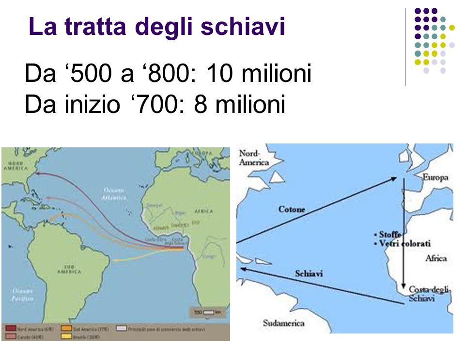 La tratta degli schiavi Da 500 a 800: 10 milioni Da inizio 700: 8 milioni
