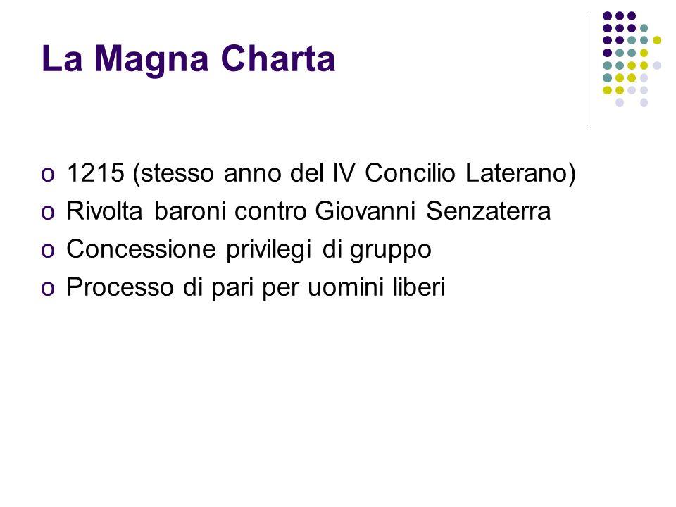 La Magna Charta o1215 (stesso anno del IV Concilio Laterano) oRivolta baroni contro Giovanni Senzaterra oConcessione privilegi di gruppo oProcesso di pari per uomini liberi