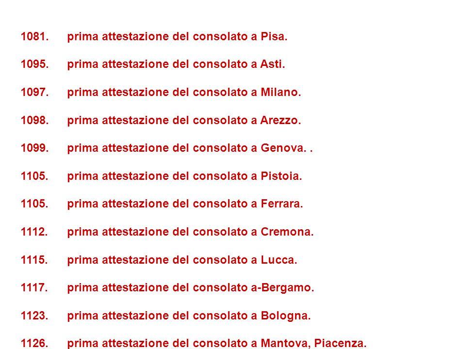 1081.prima attestazione del consolato a Pisa. 1095.prima attestazione del consolato a Asti. 1097.prima attestazione del consolato a Milano. 1098.prima