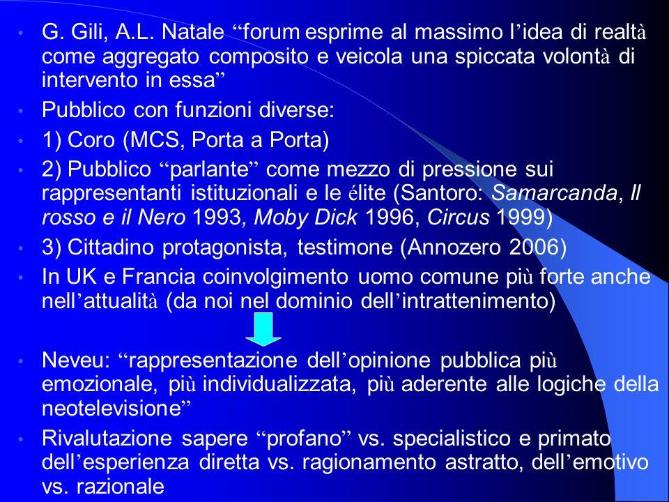 G. Gili, A.L. Natale forum esprime al massimo l idea di realt à come aggregato composito e veicola una spiccata volont à di intervento in essa Pubblic
