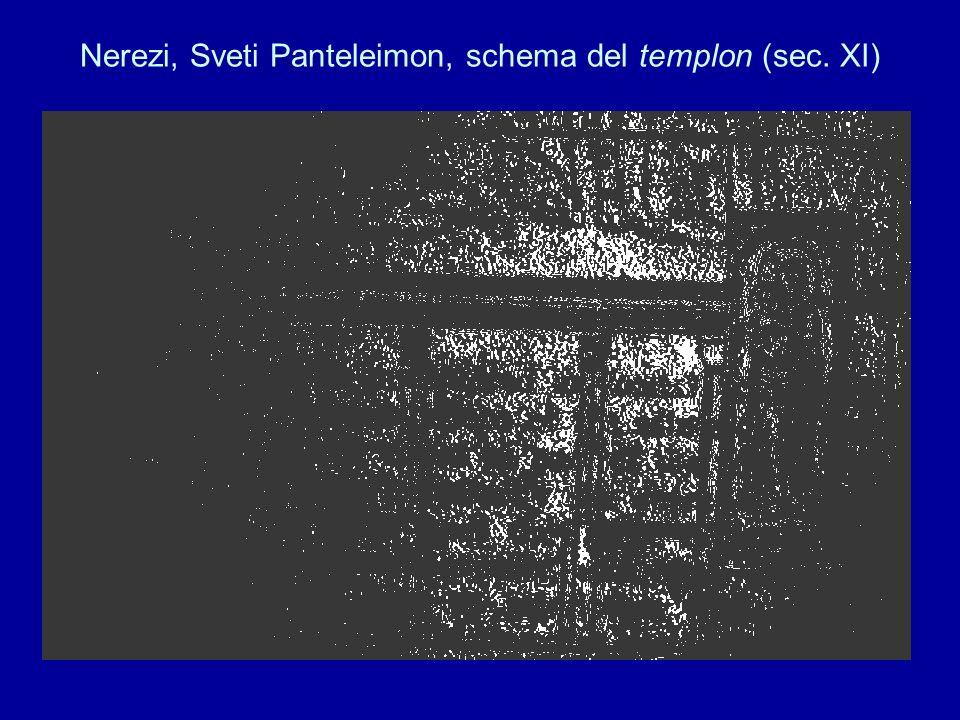 Nerezi, Sveti Panteleimon, schema del templon (sec. XI)