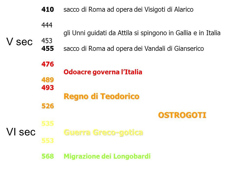 V sec VI sec 410 410 sacco di Roma ad opera dei Visigoti di Alarico444 gli Unni guidati da Attila si spingono in Gallia e in Italia453 455sacco di Rom