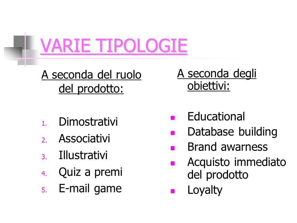 VARIE TIPOLOGIE A seconda del ruolo del prodotto: 1.