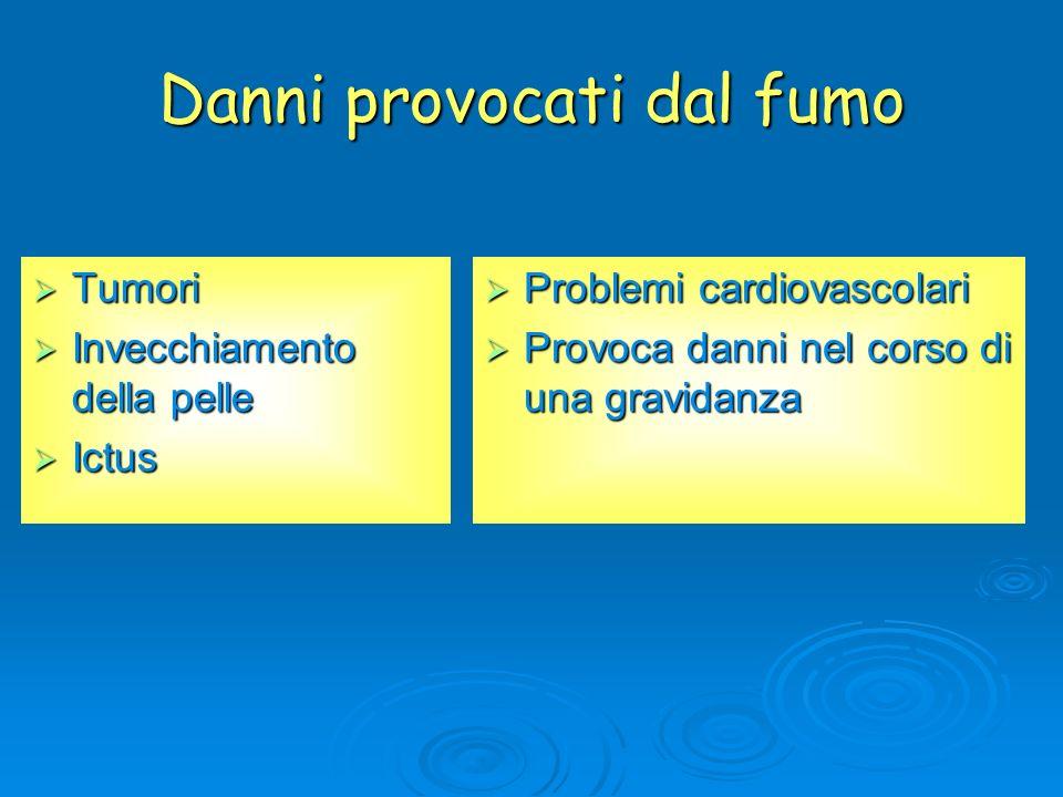 Danni provocati dal fumo Tumori Tumori Invecchiamento della pelle Invecchiamento della pelle Ictus Ictus Problemi cardiovascolari Problemi cardiovasco