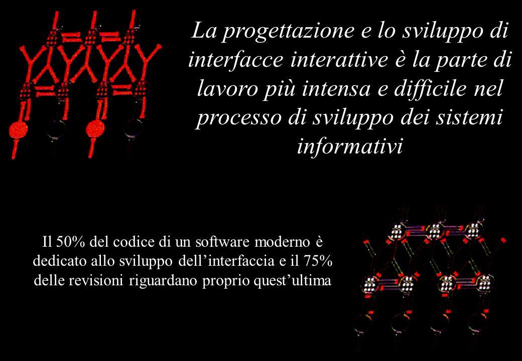 La progettazione e lo sviluppo di interfacce interattive è la parte di lavoro più intensa e difficile nel processo di sviluppo dei sistemi informativi Il 50% del codice di un software moderno è dedicato allo sviluppo dellinterfaccia e il 75% delle revisioni riguardano proprio questultima
