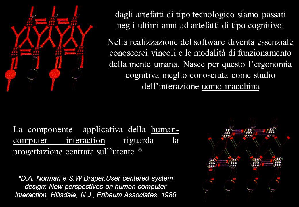 dagli artefatti di tipo tecnologico siamo passati negli ultimi anni ad artefatti di tipo cognitivo.