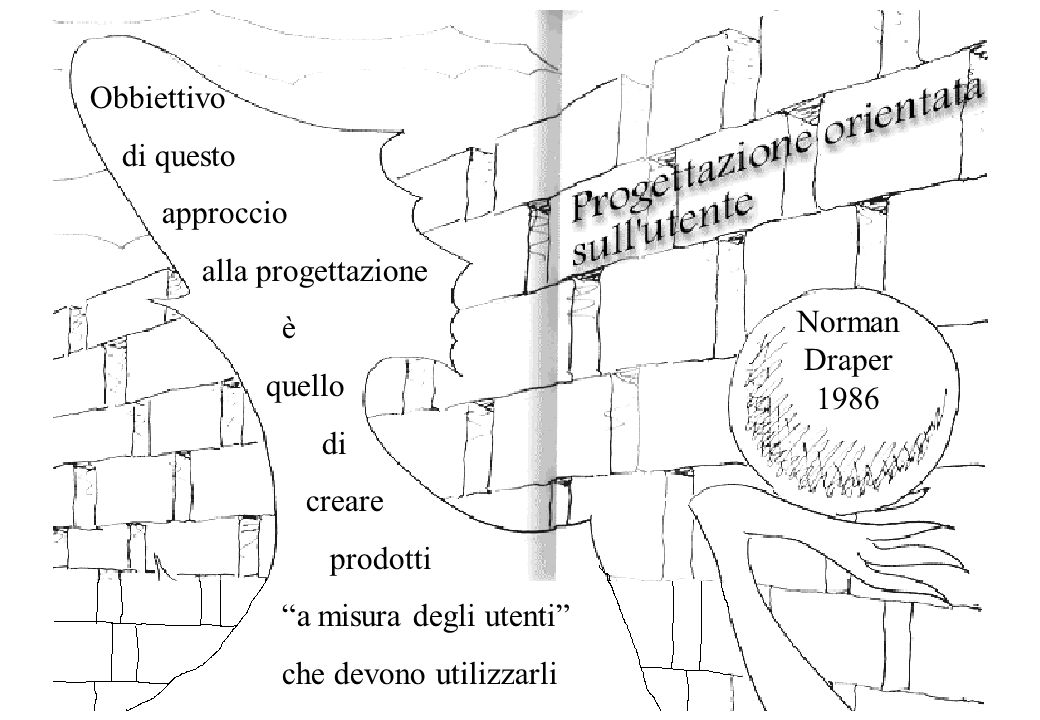 Obbiettivo di questo approccio alla progettazione è quello di creare prodotti a misura degli utenti che devono utilizzarli Norman Draper 1986