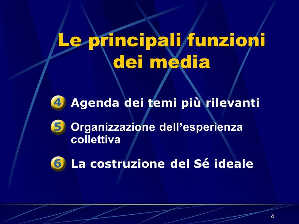 4 Le principali funzioni dei media Organizzazione dell esperienza collettiva Agenda dei temi più rilevanti 4 5 La costruzione del Sé ideale 6